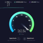 Internet speeds around the World