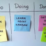 Kanban Method for SMEs