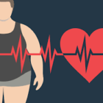Is obesity on the rise?